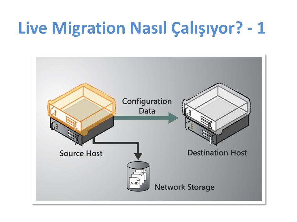 Live Migration Nasıl Çalışıyor - 1