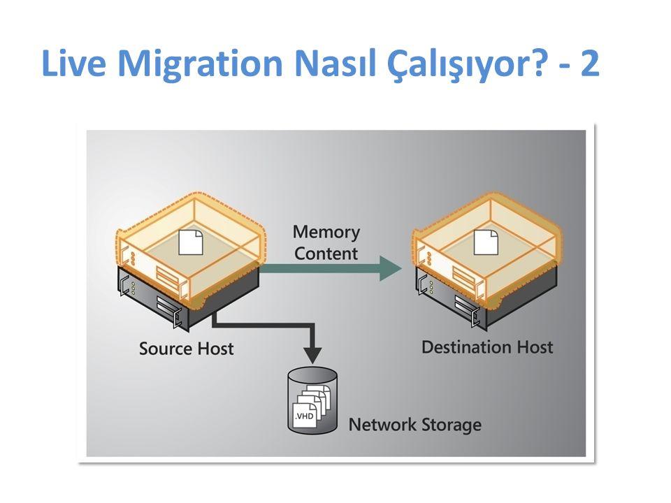 Live Migration Nasıl Çalışıyor? - 2