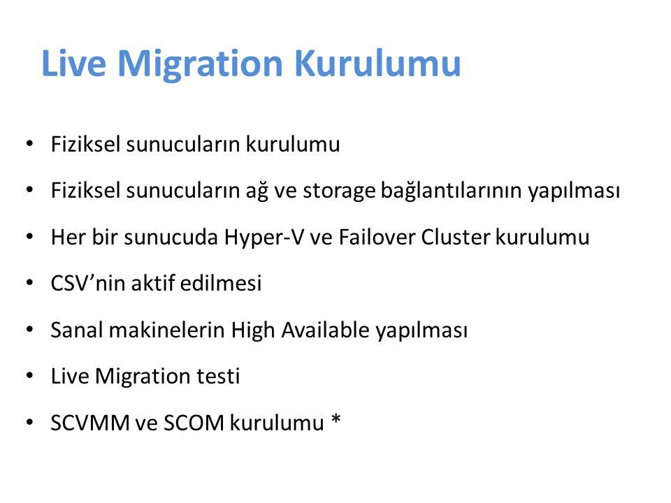 Live Migration Kurulumu Fiziksel sunucuların kurulumu Fiziksel sunucuların ağ ve storage bağlantılarının yapılması Her bir sunucuda Hyper-V ve Failove