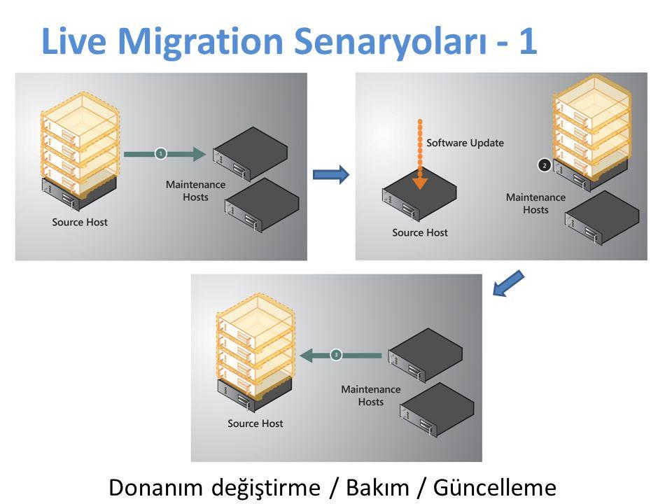 Live Migration Senaryoları - 2 Dynamic Data Center