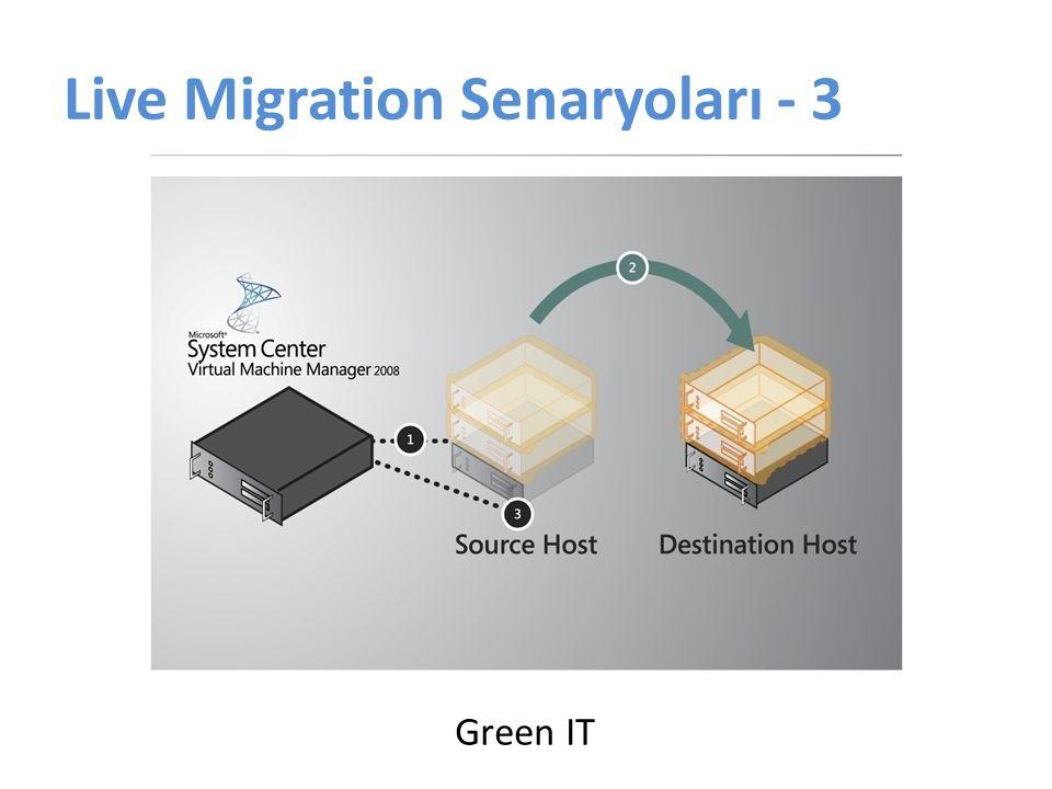 Live Migration Nasıl Çalışıyor? - 1