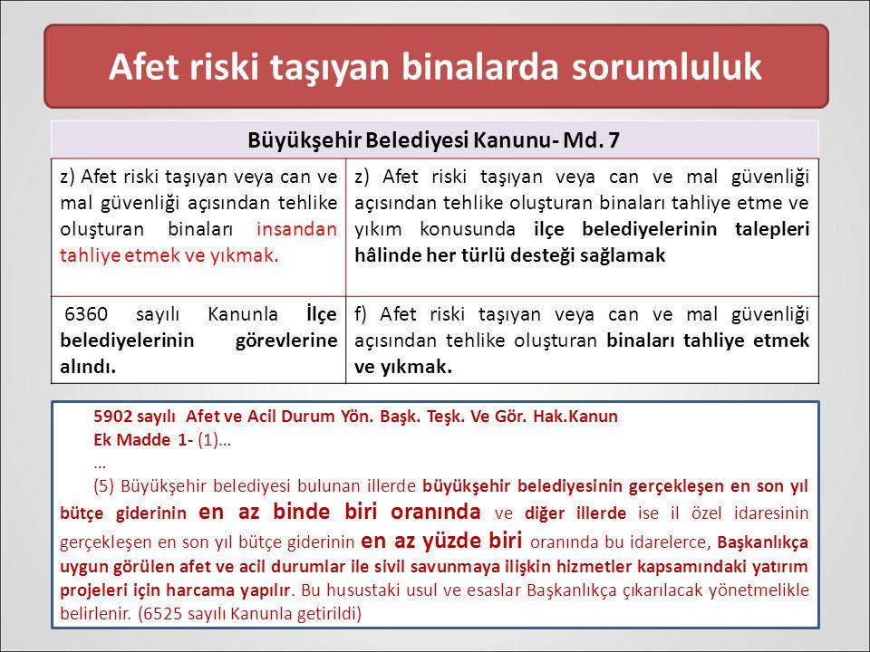 Afet riski taşıyan binalarda sorumluluk Büyükşehir Belediyesi Kanunu- Md.