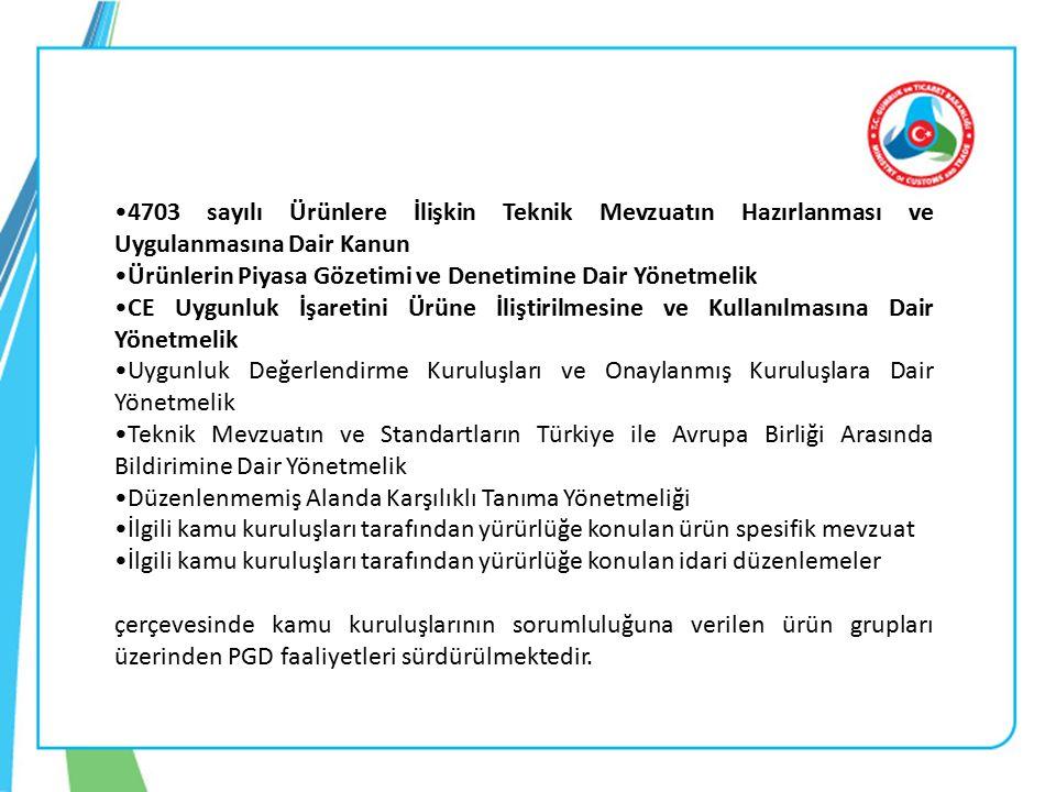 4703 sayılı Ürünlere İlişkin Teknik Mevzuatın Hazırlanması ve Uygulanmasına Dair Kanun Ürünlerin Piyasa Gözetimi ve Denetimine Dair Yönetmelik CE Uygunluk İşaretini Ürüne İliştirilmesine ve Kullanılmasına Dair Yönetmelik Uygunluk Değerlendirme Kuruluşları ve Onaylanmış Kuruluşlara Dair Yönetmelik Teknik Mevzuatın ve Standartların Türkiye ile Avrupa Birliği Arasında Bildirimine Dair Yönetmelik Düzenlenmemiş Alanda Karşılıklı Tanıma Yönetmeliği İlgili kamu kuruluşları tarafından yürürlüğe konulan ürün spesifik mevzuat İlgili kamu kuruluşları tarafından yürürlüğe konulan idari düzenlemeler çerçevesinde kamu kuruluşlarının sorumluluğuna verilen ürün grupları üzerinden PGD faaliyetleri sürdürülmektedir.