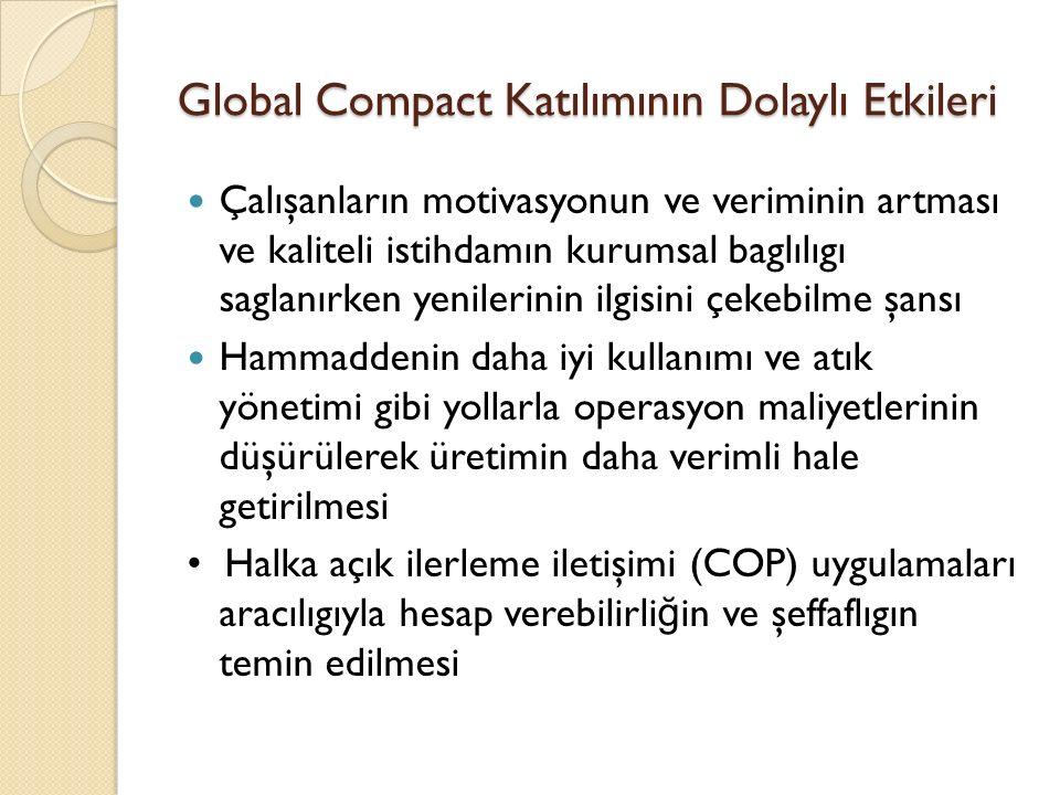 Global Compact Katılımının Dolaylı Etkileri Çalışanların motivasyonun ve veriminin artması ve kaliteli istihdamın kurumsal baglılıgı saglanırken yenil