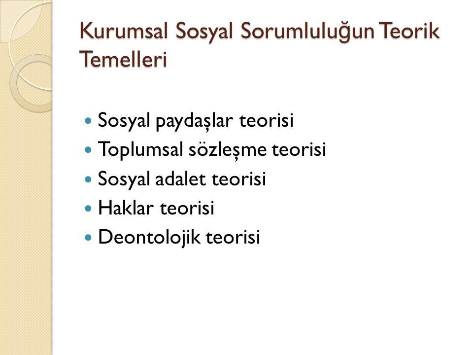 Kurumsal Sosyal Sorumlulu ğ un Teorik Temelleri Sosyal paydaşlar teorisi Toplumsal sözleşme teorisi Sosyal adalet teorisi Haklar teorisi Deontolojik teorisi