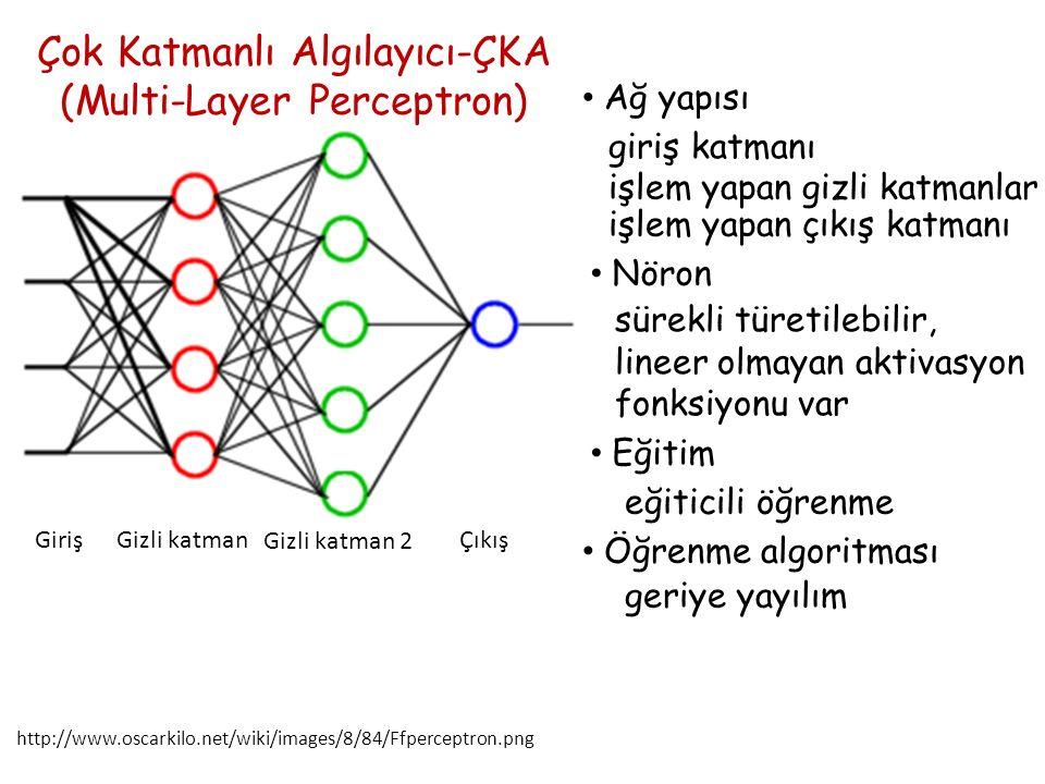 + - Gizli katman ve çıkış katmanındaki her nöron iki iş yapıyor: (i) nöron çıkışındaki işareti nöron girişindeki işaretler cinsinden hesaplıyor, (ii) gradyen vektörünü geriye yayılım için yaklaşık olarak hesaplıyor