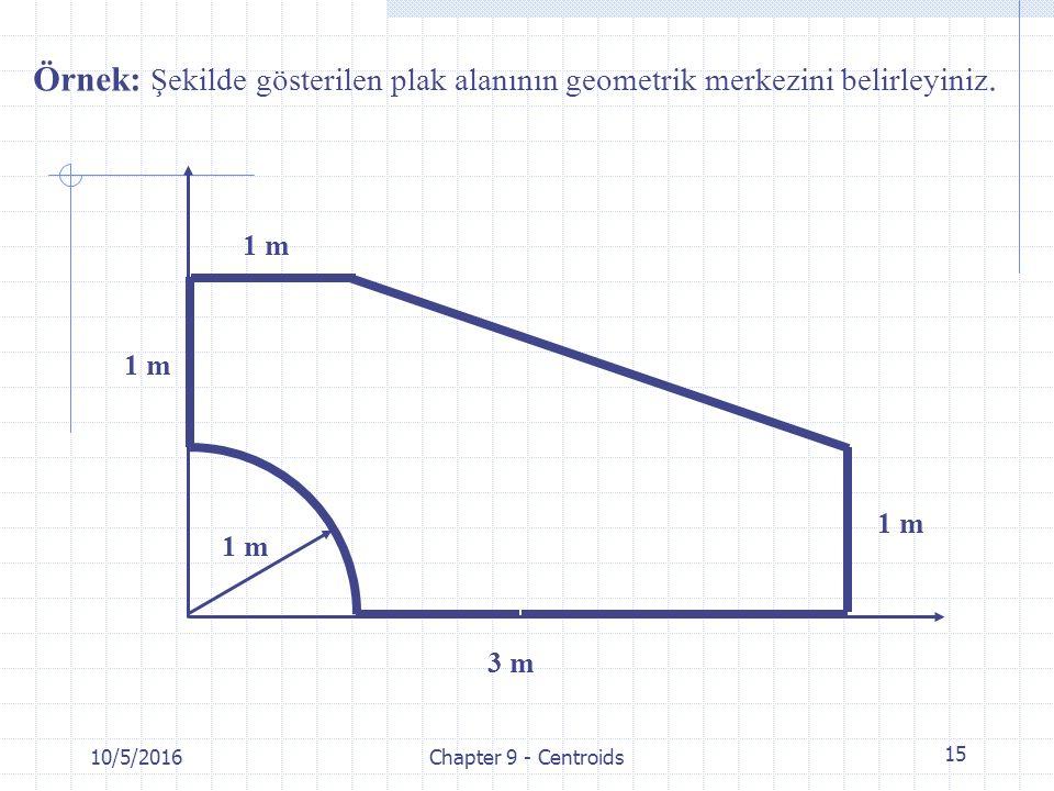10/5/2016Chapter 9 - Centroids 15 1 m 3 m 1 m Örnek: Şekilde gösterilen plak alanının geometrik merkezini belirleyiniz.
