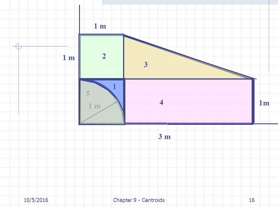 10/5/2016Chapter 9 - Centroids16 1 m 3 m 1 m 1m1m 1 2 3 4 5