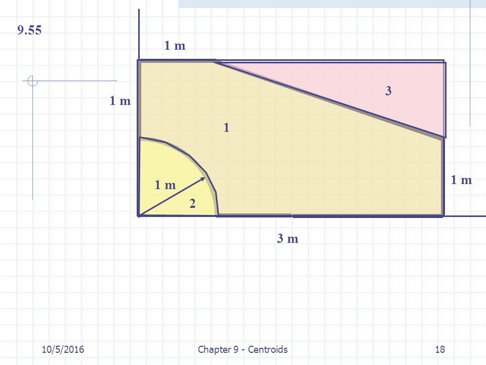 10/5/2016Chapter 9 - Centroids18 9.55 3 m 1 m 1 3 2