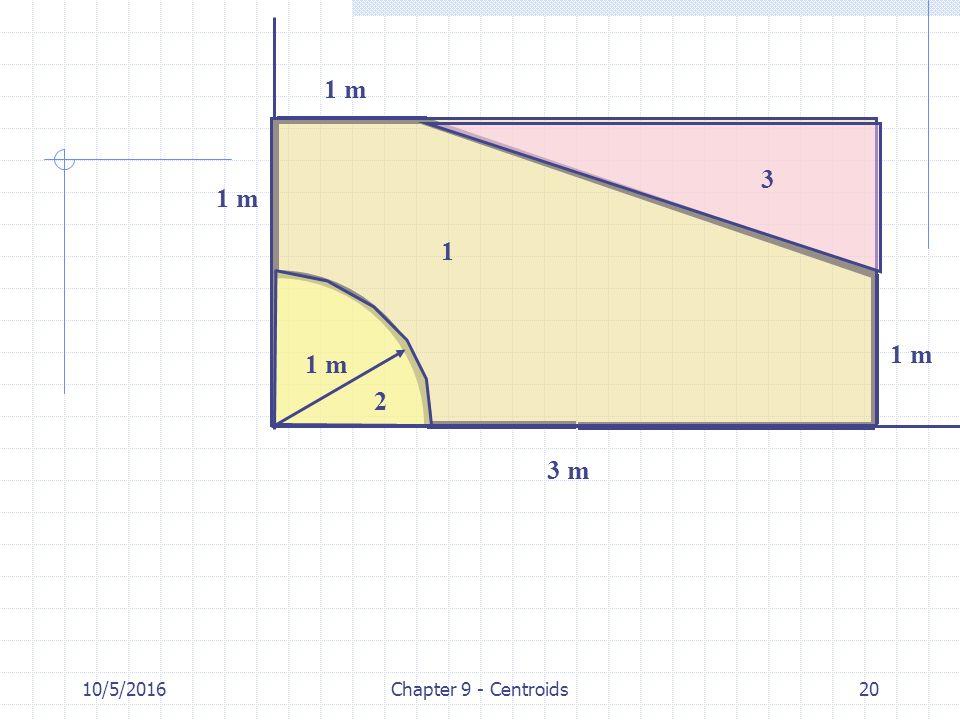 10/5/2016Chapter 9 - Centroids20 3 m 1 m 1 3 2