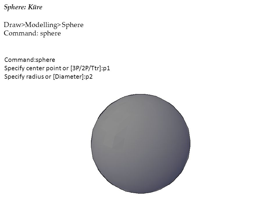 Sphere: Küre Draw>Modelling> Sphere Command: sphere Specify center point or [3P/2P/Ttr]:p1 Specify radius or [Diameter]:p2
