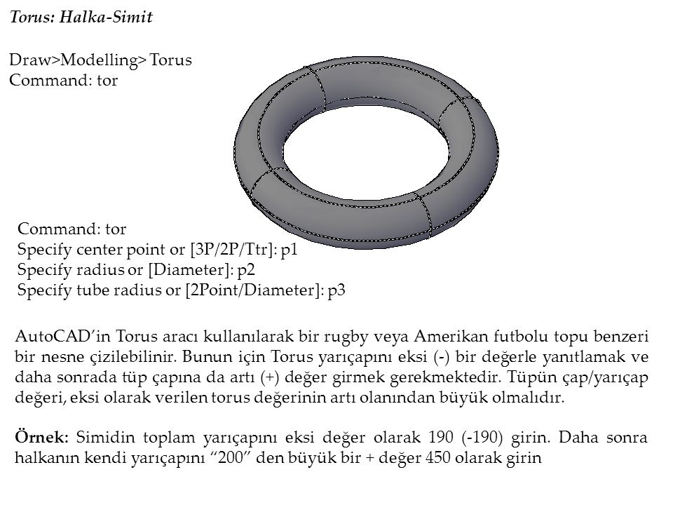 Torus: Halka-Simit Command: tor Specify center point or [3P/2P/Ttr]: p1 Specify radius or [Diameter]: p2 Specify tube radius or [2Point/Diameter]: p3