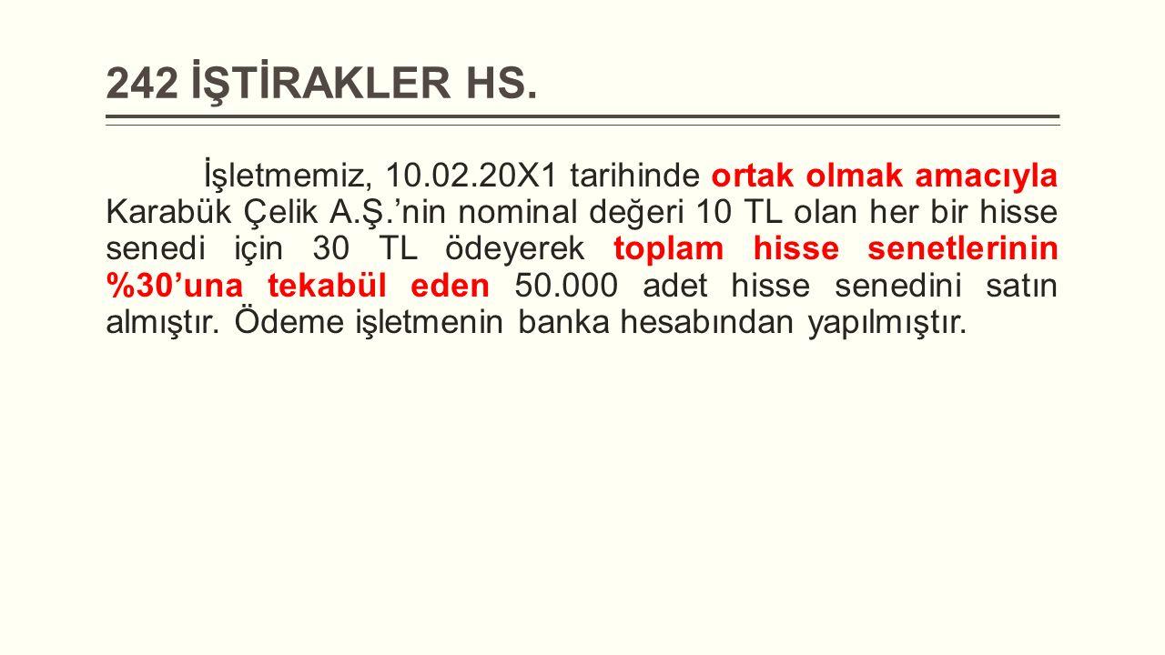 245 BAĞLI ORTAKLIKLAR HS.