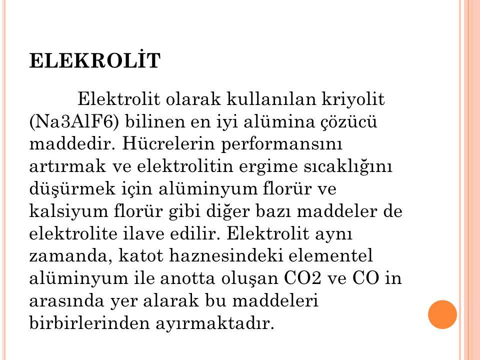 ELEKROLİT Elektrolit olarak kullanılan kriyolit (Na3AlF6) bilinen en iyi alümina çözücü maddedir.