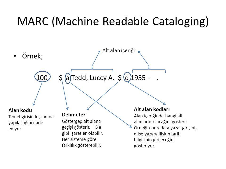 MARC (Machine Readable Cataloging) Örnek; 100 $ a Tedd, Luccy A. $ d 1955 -. Alan kodu Temel girişin kişi adına yapılacağını ifade ediyor Delimeter Gö