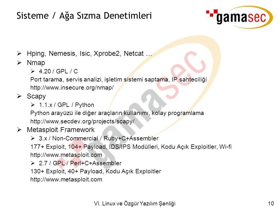VI. Linux ve Özgür Yazılım Şenliği 10 Sisteme / Ağa Sızma Denetimleri  Hping, Nemesis, Isic, Xprobe2, Netcat …  Nmap  4.20 / GPL / C Port tarama, s