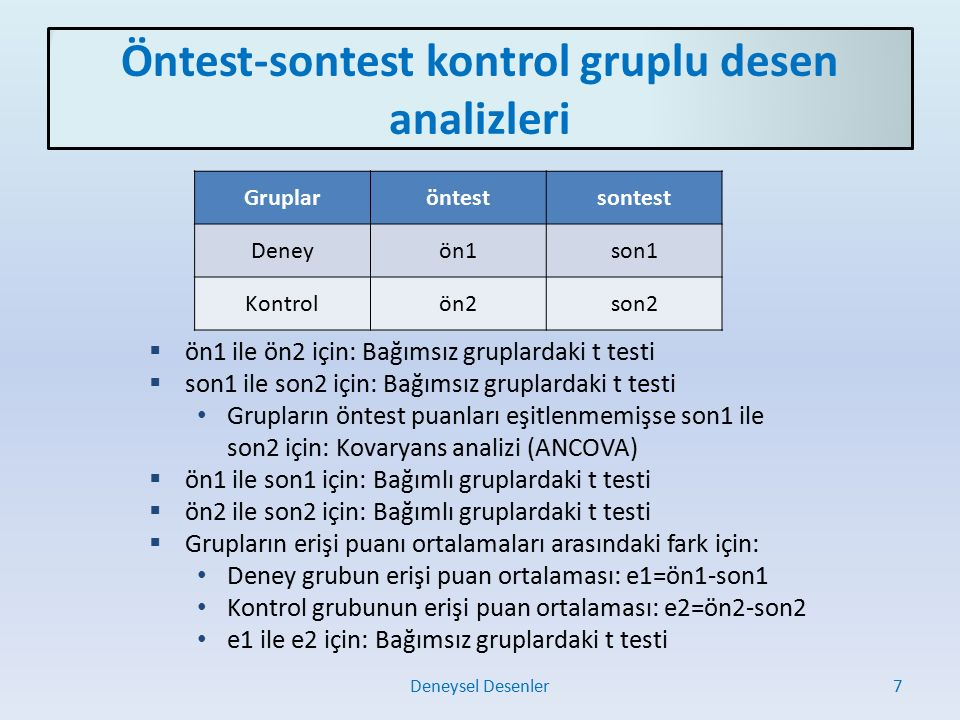 Öntest-sontest kontrol gruplu desen analizleri Deneysel Desenler7 Gruplaröntestsontest Deneyön1son1 Kontrolön2son2  ön1 ile ön2 için: Bağımsız grupla