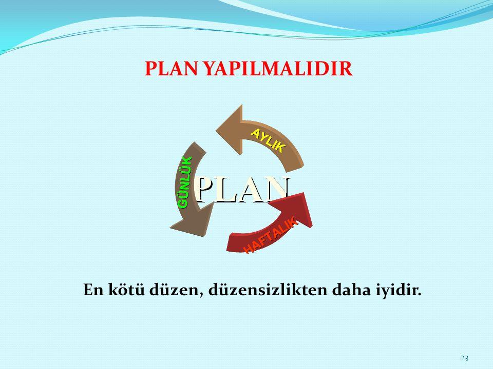 En kötü düzen, düzensizlikten daha iyidir. PLAN YAPILMALIDIR 23
