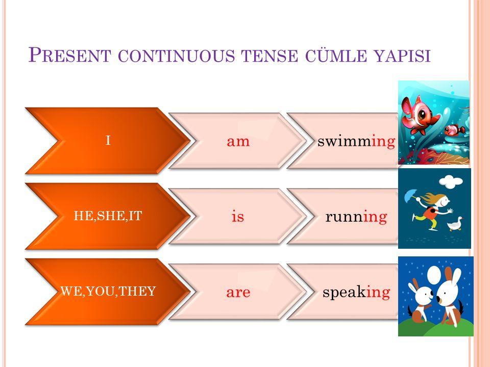 Süreklilik ifadesi meydana getiren -ing eki, eklendiği yükleme süreklilik manası katar.