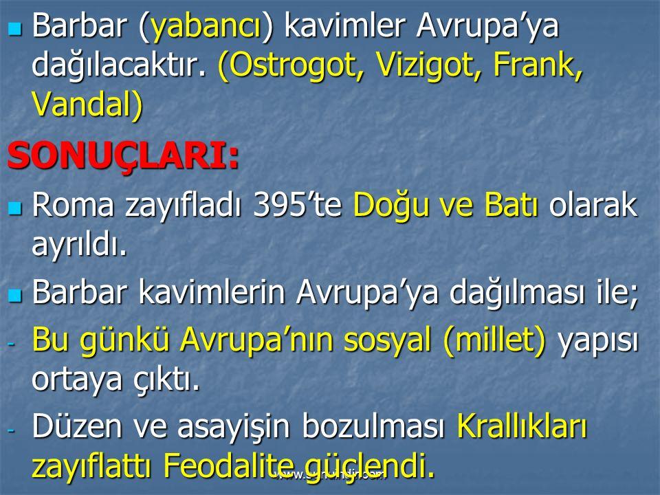 www.sunuindir.com Barbar (yabancı) kavimler Avrupa'ya dağılacaktır. (Ostrogot, Vizigot, Frank, Vandal) Barbar (yabancı) kavimler Avrupa'ya dağılacaktı