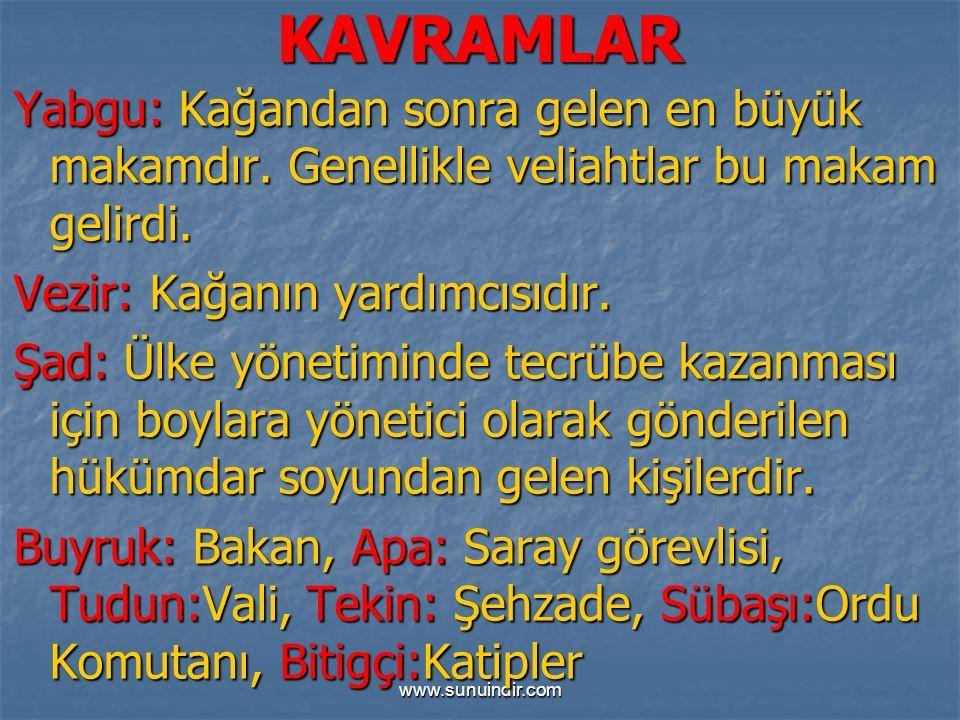 www.sunuindir.com KAVRAMLAR Yabgu: Kağandan sonra gelen en büyük makamdır. Genellikle veliahtlar bu makam gelirdi. Vezir: Kağanın yardımcısıdır. Şad:
