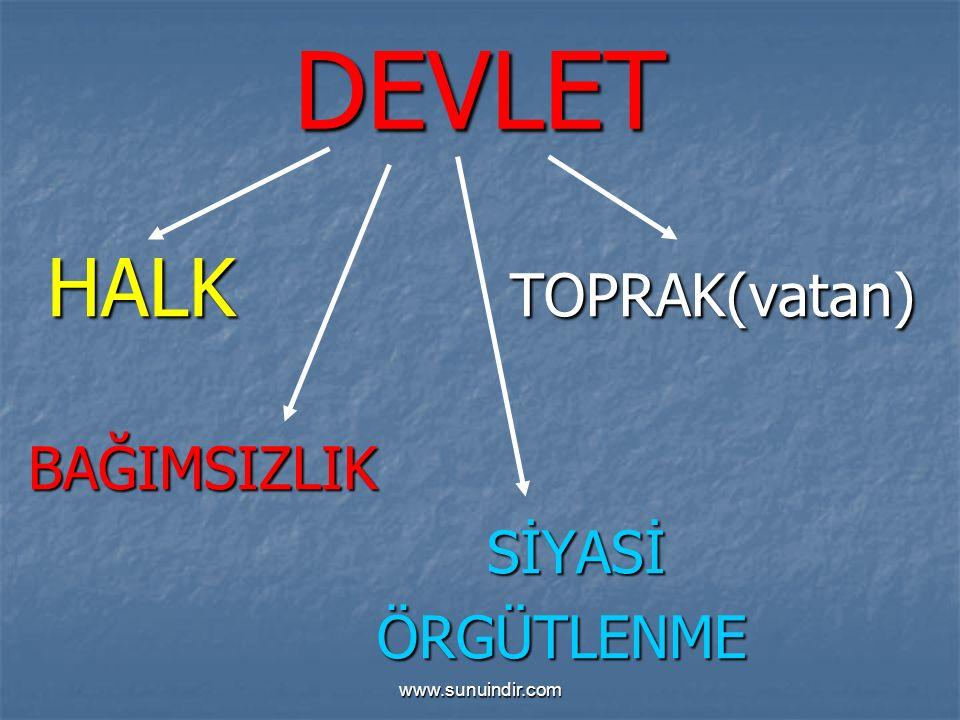 www.sunuindir.com DEVLET HALK TOPRAK(vatan) HALK TOPRAK(vatan) BAĞIMSIZLIK BAĞIMSIZLIK SİYASİ SİYASİ ÖRGÜTLENME ÖRGÜTLENME