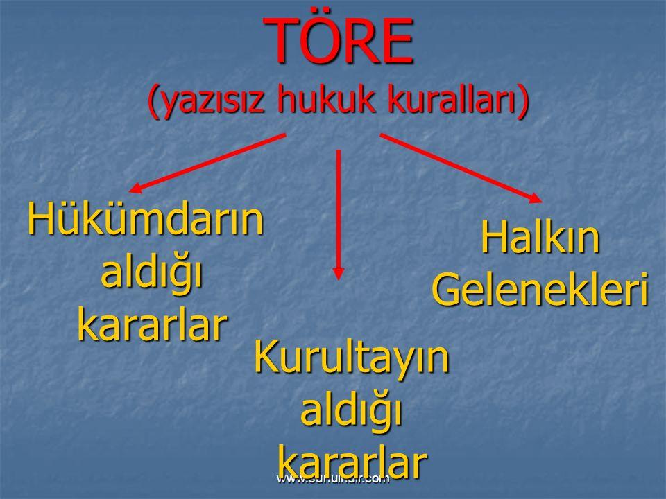 www.sunuindir.com TÖRE (yazısız hukuk kuralları) Hükümdarın aldığı kararlar Hükümdarın aldığı kararlar Kurultayın aldığı kararlar Halkın Gelenekleri