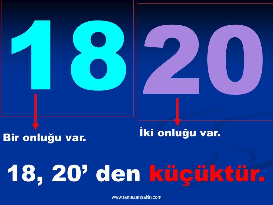 18 20 Bir onluğu var. İki onluğu var. 18, 20' den küçüktür.