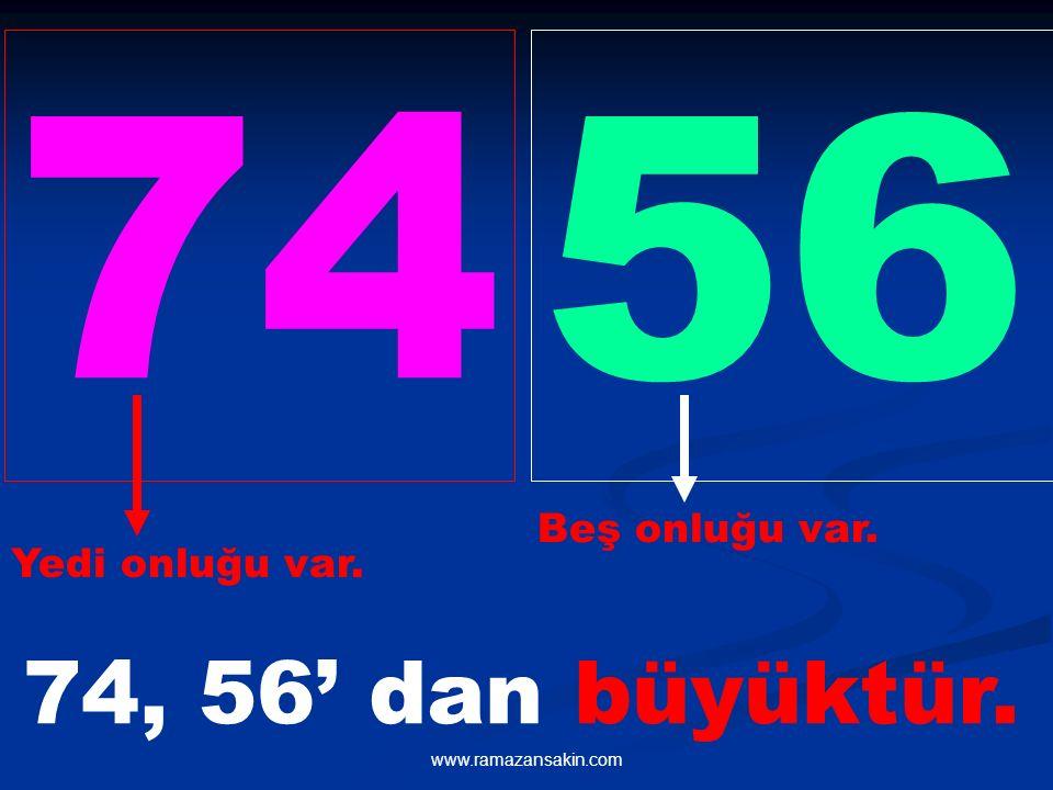 74 56 Yedi onluğu var. Beş onluğu var. 74, 56' dan büyüktür.