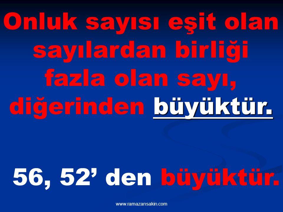 www.ramazansakin.com Onluk sayısı eşit olan sayılardan birliği fazla olan sayı, diğerinden b bb büyüktür. 56, 52' den büyüktür.