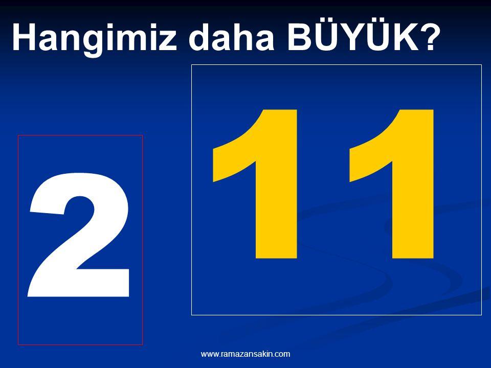 www.ramazansakin.com Onluk sayısı eşit olan sayılardan birliği fazla olan sayı, diğerinden b bb büyüktür.