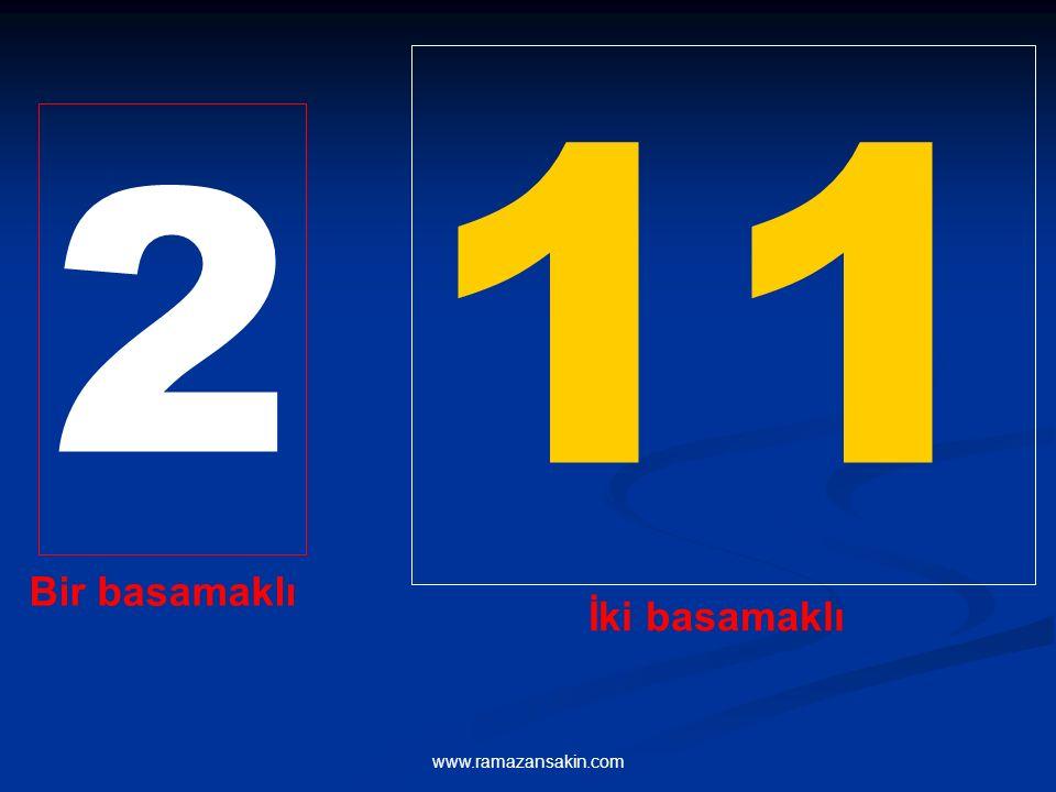 Bir basamaklı sayılar, İki basamaklı sayılardan KÜÇÜKTÜR. 2, 11' den küçüktür.