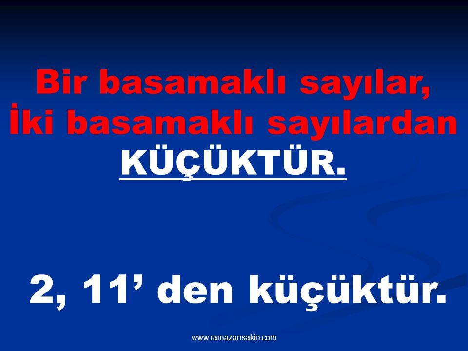 www.ramazansakin.com 59 54 Beş onluğu var.Beş onluğu var.