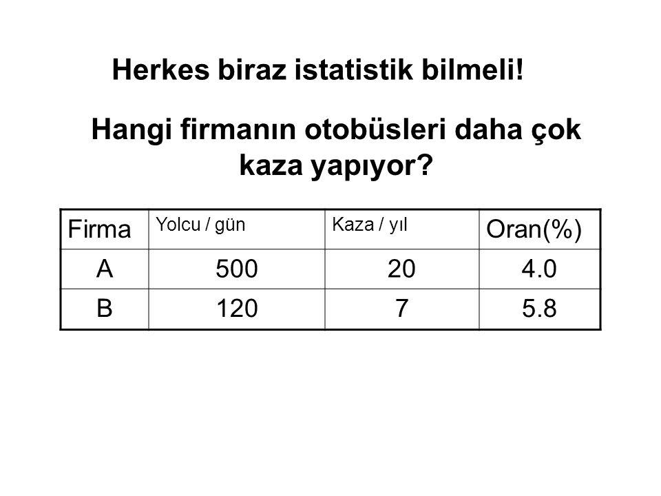 İstatistikte Bazı Temel kavramlar Anlamlı rakam Anlamlı rakam X=2.8 0123456 X=5.0 5 cm = 5,0cm
