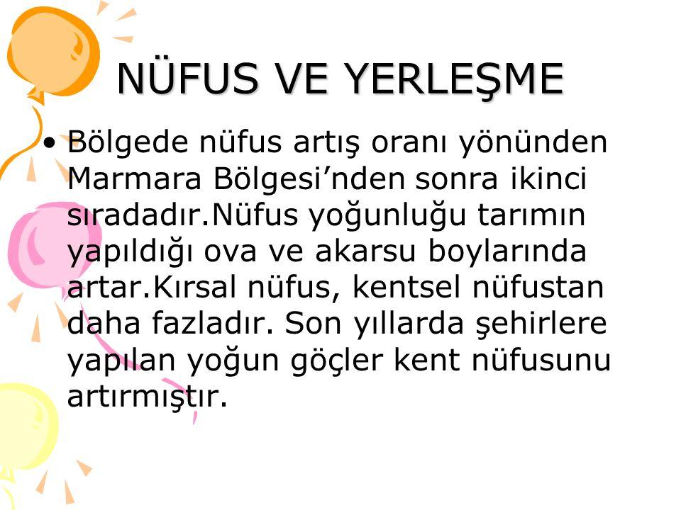 NÜFUS VE YERLEŞME Bölgede nüfus artış oranı yönünden Marmara Bölgesi'nden sonra ikinci sıradadır.Nüfus yoğunluğu tarımın yapıldığı ova ve akarsu boyla