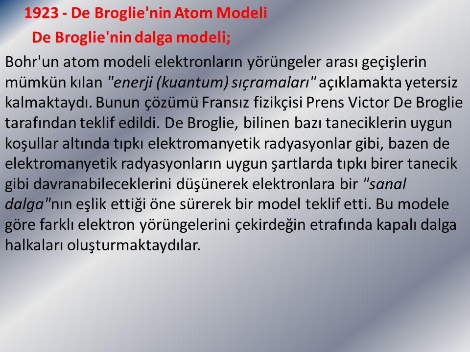 1923 - De Broglie'nin Atom Modeli De Broglie'nin dalga modeli; Bohr'un atom modeli elektronların yörüngeler arası geçişlerin mümkün kılan