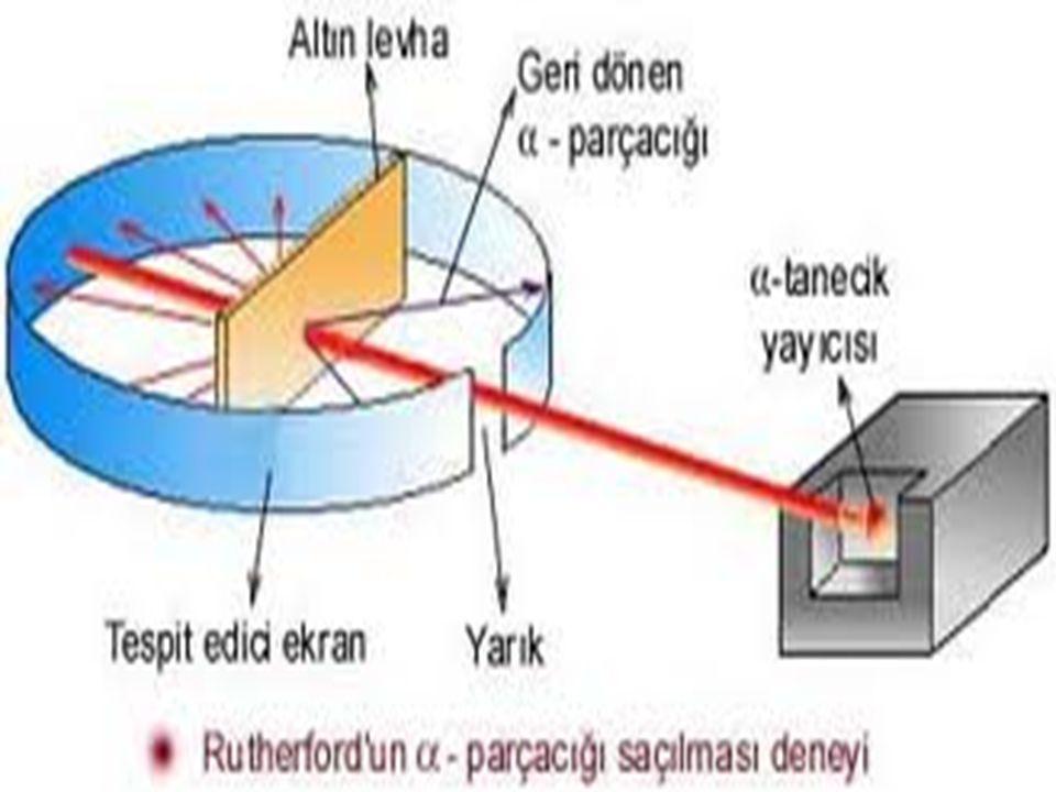 Bunun sonucunda Rutherford;  Atomun büyük bir kısmı boşluktur.