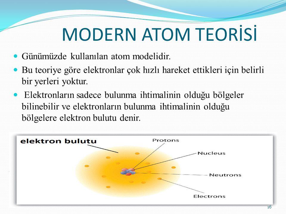 MODERN ATOM TEORİSİ Günümüzde kullanılan atom modelidir. Bu teoriye göre elektronlar çok hızlı hareket ettikleri için belirli bir yerleri yoktur. Elek