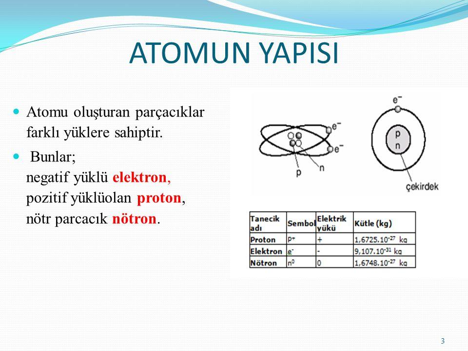 ATOMUN YAPISI Atomu oluşturan parçacıklar farklı yüklere sahiptir. Bunlar; negatif yüklü elektron, pozitif yüklüolan proton, nötr parcacık nötron. 3
