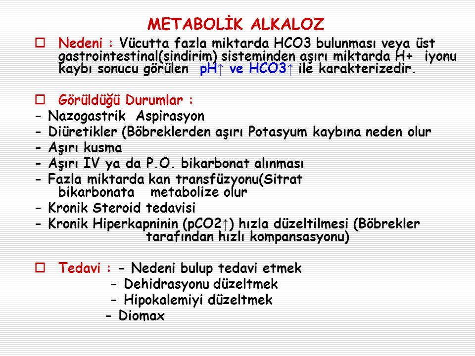 METABOLİK ALKALOZ  Nedeni : Vücutta fazla miktarda HCO3 bulunması veya üst gastrointestinal(sindirim) sisteminden aşırı miktarda H+ iyonu kaybı sonuc