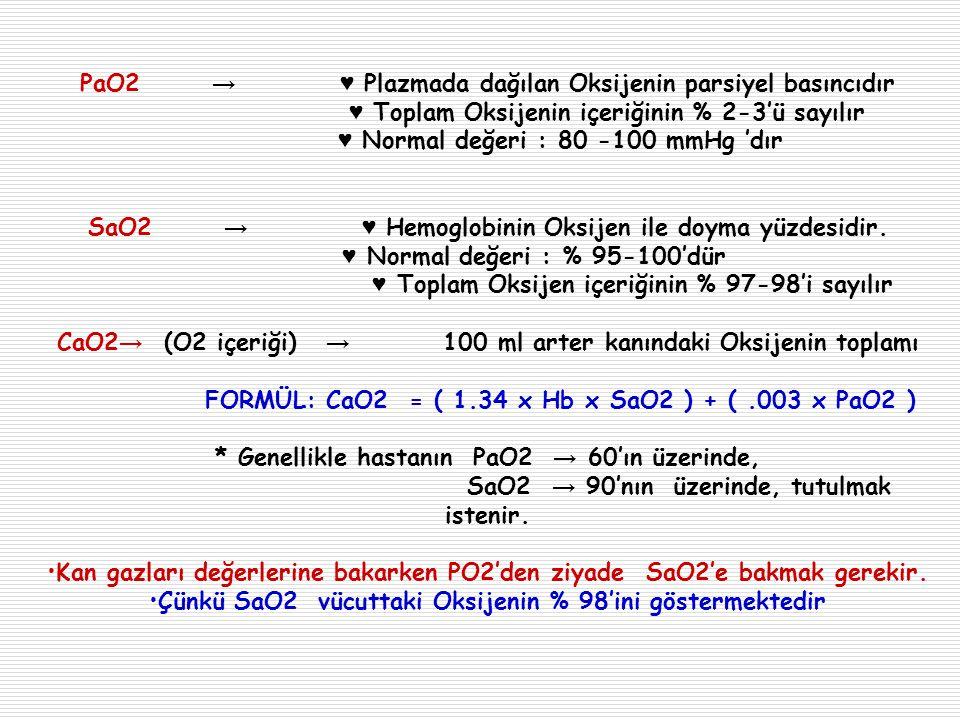 PaO2 → ♥ Plazmada dağılan Oksijenin parsiyel basıncıdır ♥ Toplam Oksijenin içeriğinin % 2-3'ü sayılır ♥ Normal değeri : 80 -100 mmHg 'dır SaO2 → ♥ Hem