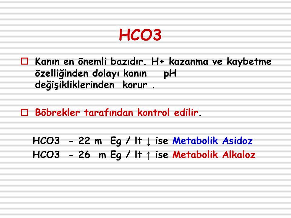 HCO3  Kanın en önemli bazıdır. H+ kazanma ve kaybetme özelliğinden dolayı kanın pH değişikliklerinden korur.  Böbrekler tarafından kontrol edilir. H