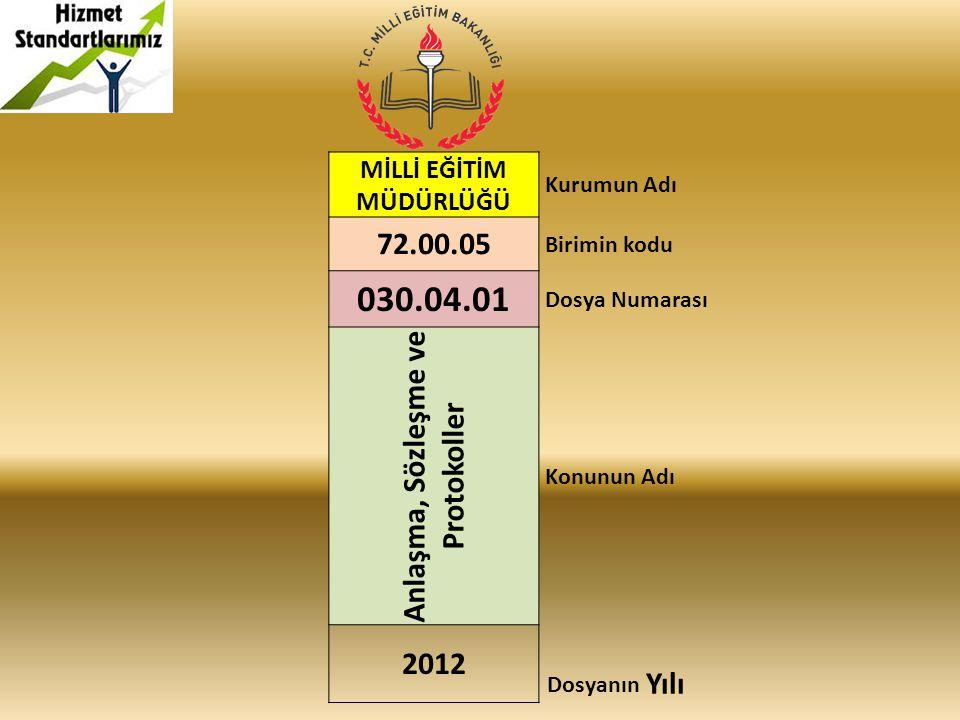 MİLLİ EĞİTİM MÜDÜRLÜĞÜ Kurumun Adı 72.00.05 Birimin kodu 030.04.01 Dosya Numarası Anlaşma, Sözleşme ve Protokoller Konunun Adı 2012 Dosyanın Yılı