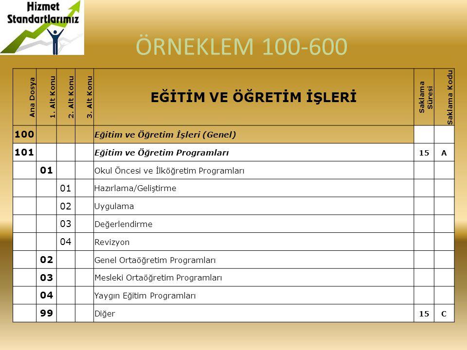Ana Dosya 1. Alt Konu2. Alt Konu3. Alt Konu EĞİTİM VE ÖĞRETİM İŞLERİ Saklama Süresi Saklama Kodu 100 Eğitim ve Öğretim İşleri (Genel) 101 Eğitim ve Öğ