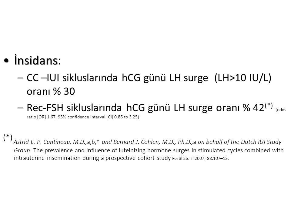 İnsidansİnsidans: –CC –IUI sikluslarında hCG günü LH surge (LH>10 IU/L) oranı % 30 –Rec-FSH sikluslarında hCG günü LH surge oranı % 42 (*) (odds ratio [OR] 1.67, 95% confidence interval [CI] 0.86 to 3.25) (*) Astrid E.
