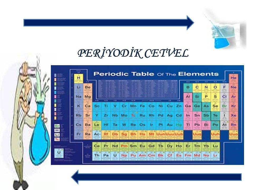 Moleküler yapıda olmayan bileşikleri oluşturan atomlar arsında iyonik bağ vardır.