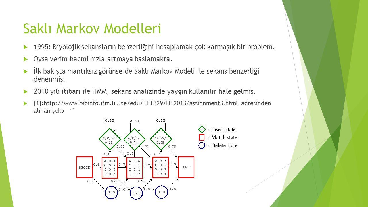 Saklı Markov Modelleri  1995: Biyolojik sekansların benzerliğini hesaplamak çok karmaşık bir problem.  Oysa verim hacmi hızla artmaya başlamakta. 