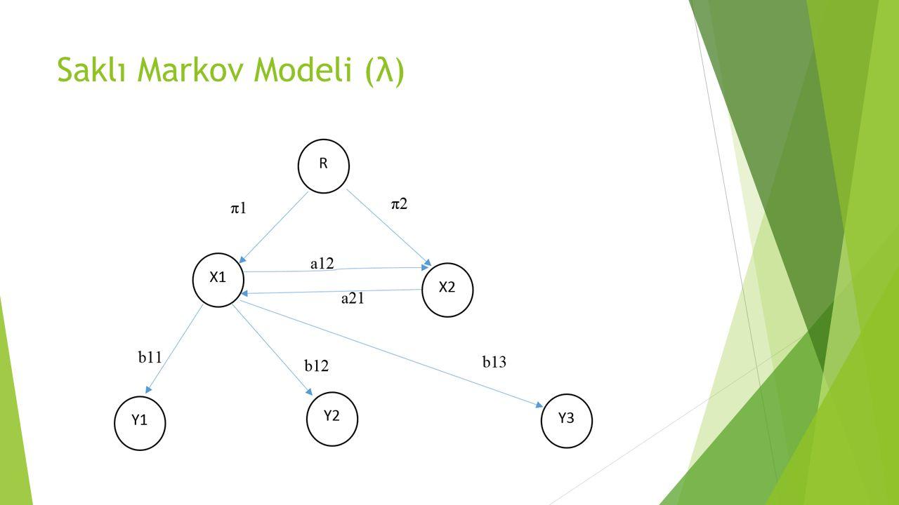Üç SMM problemi  İleri Algoritması:  Karşımıza çıkan bir gözlemin eldeki SMM ile üretilme ihtimalini bulma.