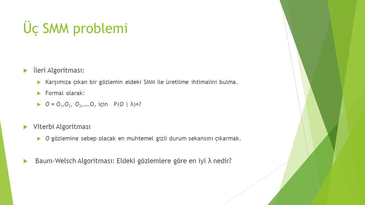 Üç SMM problemi  İleri Algoritması:  Karşımıza çıkan bir gözlemin eldeki SMM ile üretilme ihtimalini bulma.  Formal olarak:  O = O 1,O 2, O 3,….O