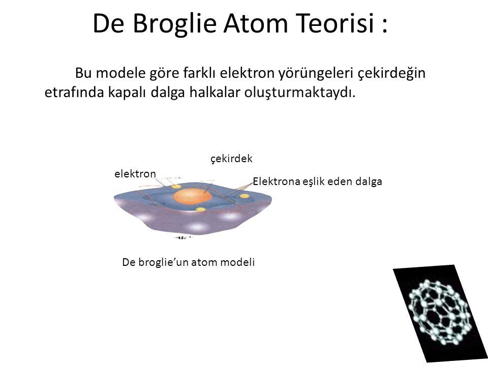 De Broglie Atom Teorisi : Bu modele göre farklı elektron yörüngeleri çekirdeğin etrafında kapalı dalga halkalarıoluşturmaktaydı. De broglie'un atom mo